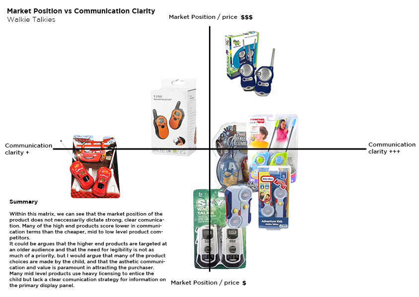 market communication We are a collaborative, multidisciplinary marketing and communication group  designed to support the new school's strategic goals our main mission is to.